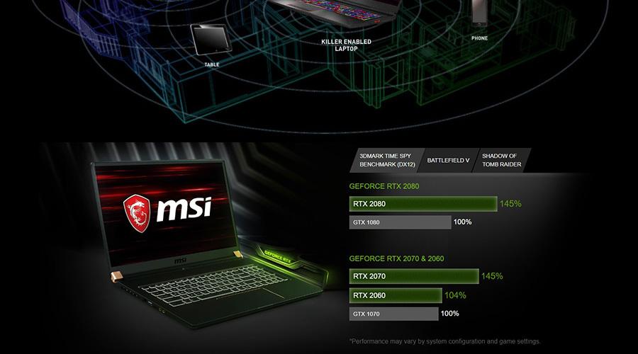 MSI GE63 8SE-260TR Sorun Şikayet Teknik Özellikleri